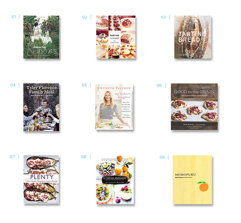 food photography books of seasons, tartine, tartine bread, tyler florence family meal, my father's daughter, good to the grain, plenty, la tartine gourmande, momofuku